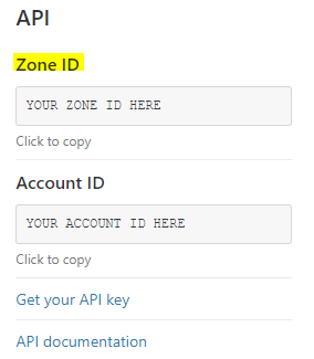Cloudflare Zone ID Setting