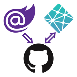 Blazor logo pointing to the GitHub logo and the GitHub logo pointing to the Netlify logo.