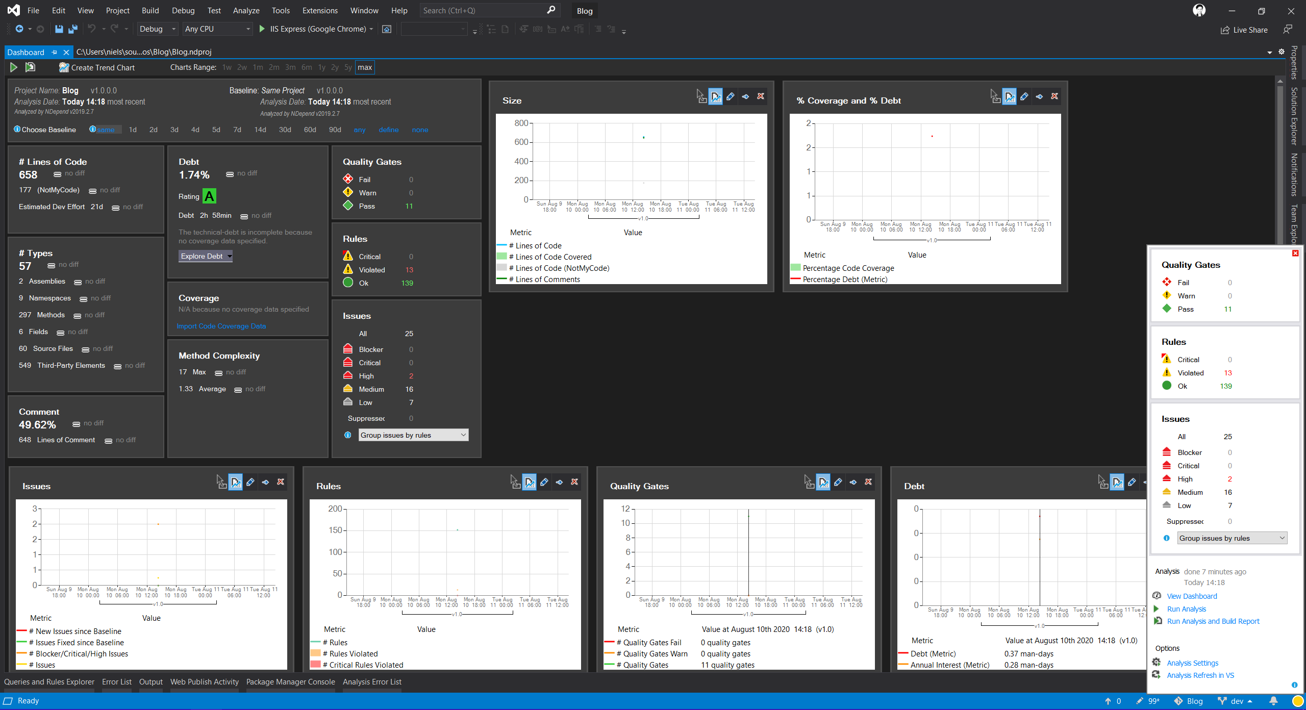 Screenshot of the NDepend dashboard in Visual Studio