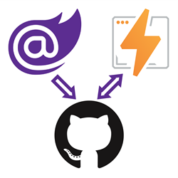 Blazor logo pointing to the GitHub logo pointing to the Cloudflare Pages logo