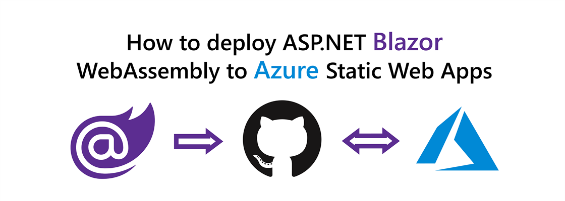 How to deploy ASP.NET Blazor WebAssembly to Azure Static Web Apps. Blazor logo pointing to a GitHub logo pointing to an Azure logo.