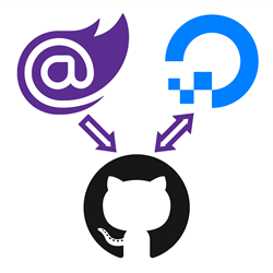 Blazor logo pointing to the GitHub logo pointing to the DigitalOcean logo
