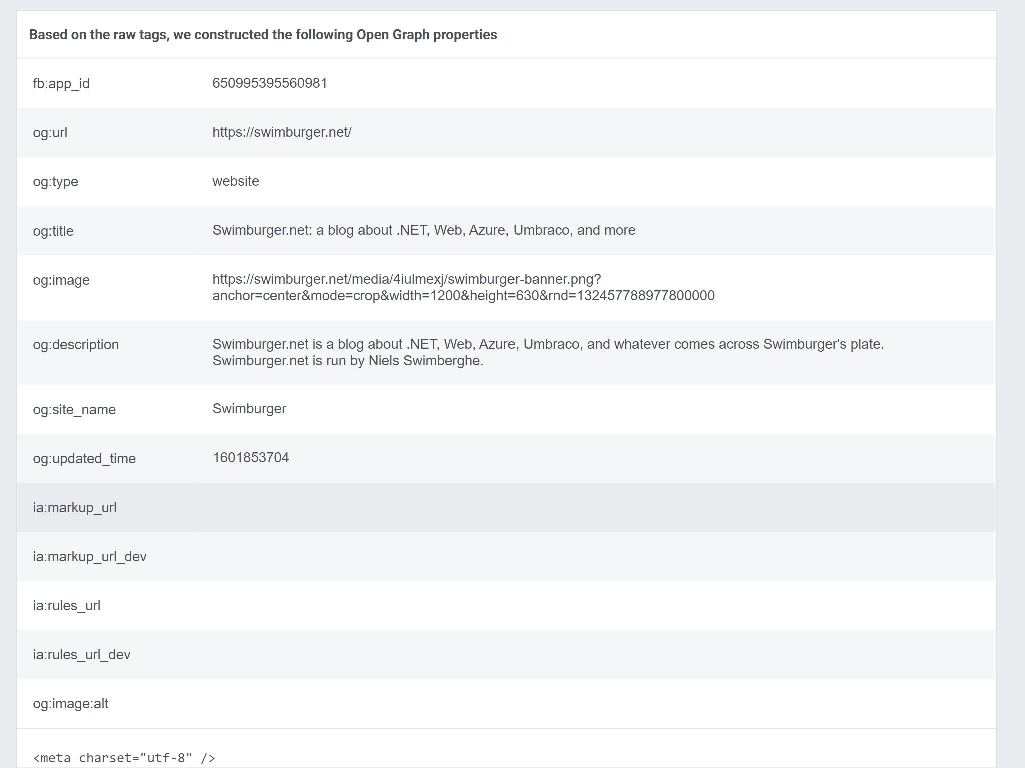 Screenshot of Facebook Debugger meta tag data for swimburger.net