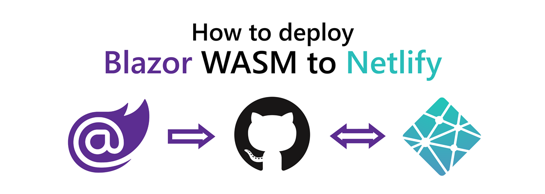 Title: How to deploy Blazor WASM to Netlify. Blazor logo pointing to the GitHub logo and the GitHub logo pointing to the Netlify logo.
