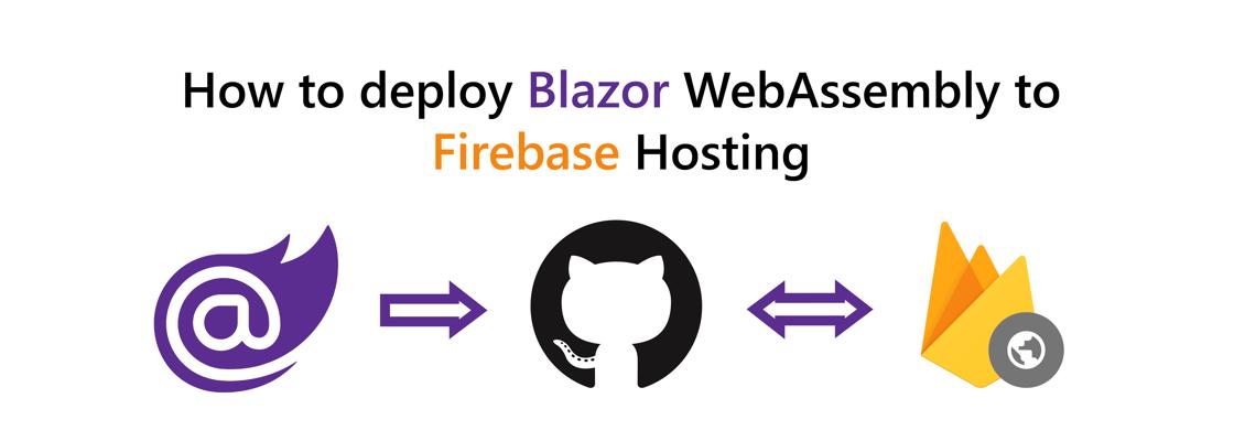 Title: How to deploy Blazor WebAssembly to Firebase Hosting. Blazor logo next to an arrow pointing to the GitHub logo next to a double arrow pointing from the GitHub logo to the Firebase Hosting logo