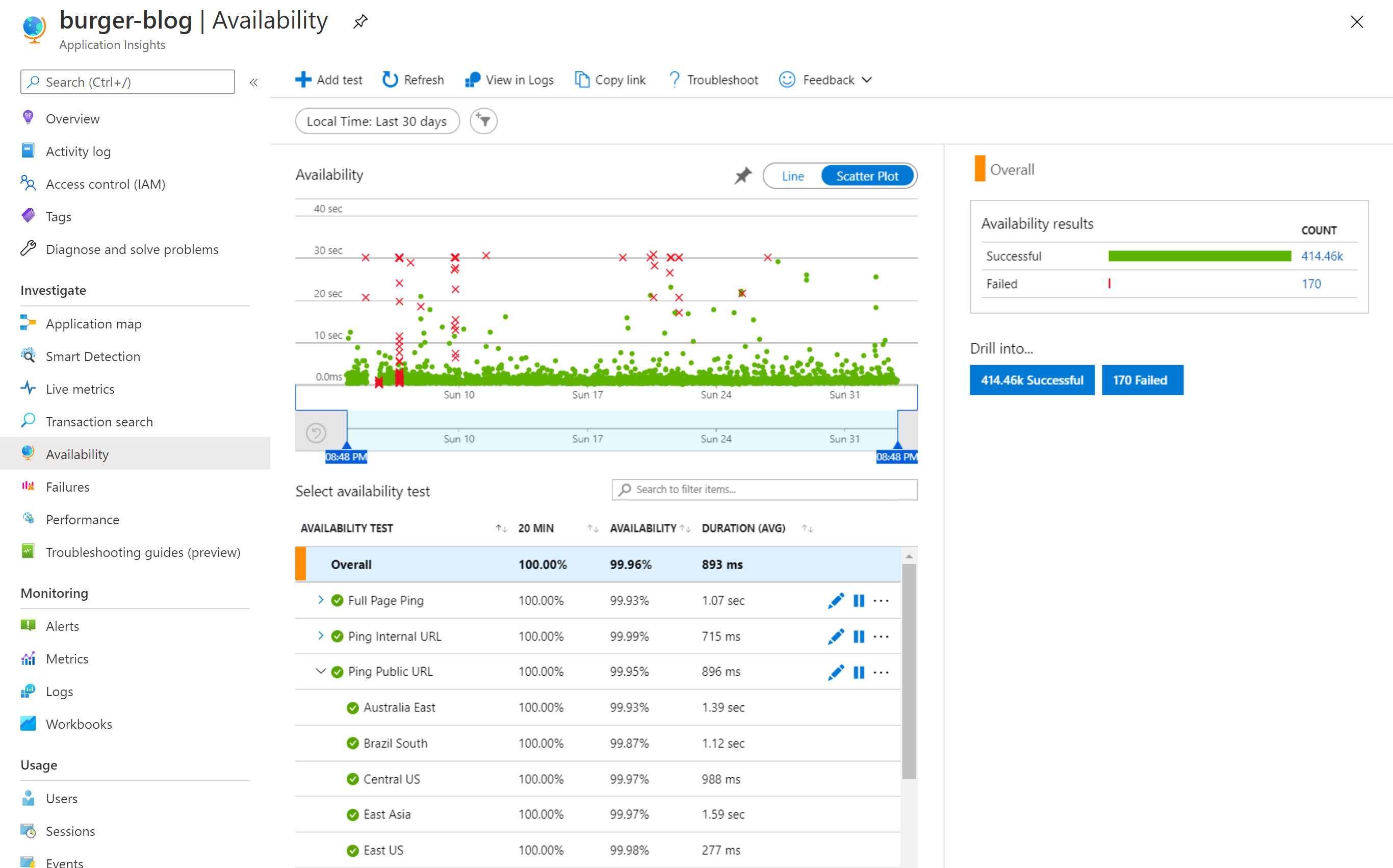 Screenshot of Azure Application Insights Availability blade